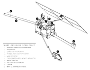 Labeled diagram of Mars Observer
